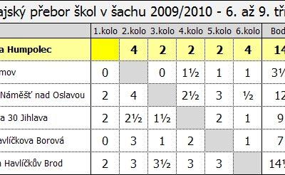 2010-03-01-kp-skoly-5
