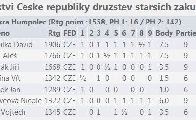 zajecice-2012-16